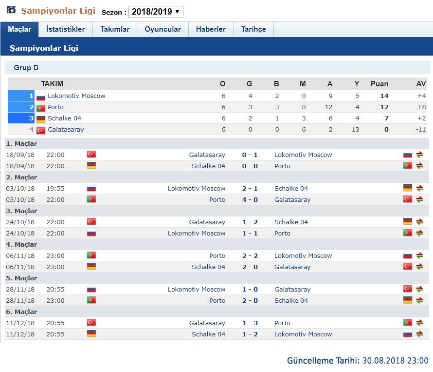 6alatasaray ŞAMPİYONLAR LİGİ grup maçları ve sonuçları